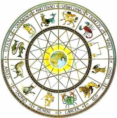 zodiac color wheel